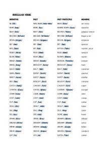 irregular verbs lists like success