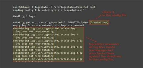 linux logrotate tutorial how to restore deleted tmp directory in linux