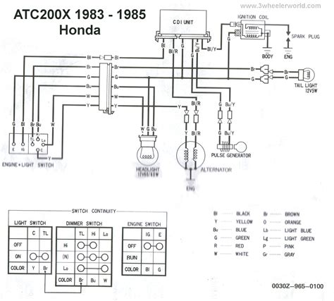 ignition wiring diagram 1986 honda atv 200 get free