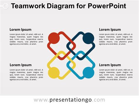 Teamwork Diagram For Powerpoint Presentationgo Com Teamwork Ppt Presentation