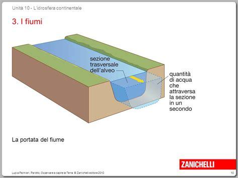 portata di un fiume unit 224 10 l idrosfera continentale ppt scaricare