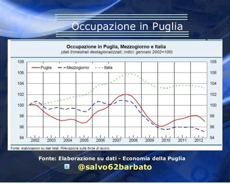 lavoro bari economia della puglia mercato lavoro d italia