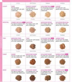bare minerals foundation color chart the world s catalog of ideas