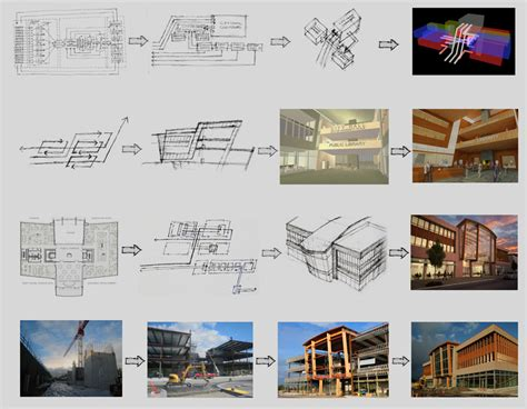 process of layout of a building design process soluri architecture