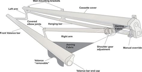 Sunsetter Awnings Parts by Cad Drawing For Patio Canopies Quotes