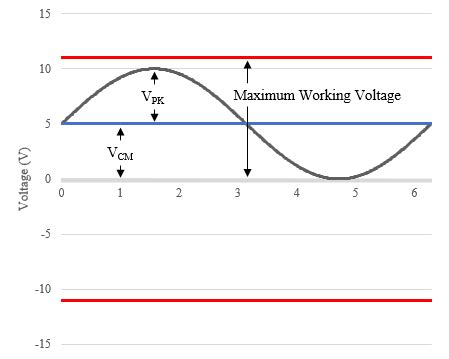 capacitor working voltage rating what is meant by the maximum working voltage rating of a resistor 28 images