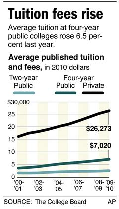 Washington State Mba Tuition Cost by Parents Students Sweating Soaring Tuition In A