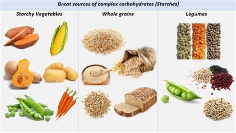 carbohydrates starch starchy carbs to avoid