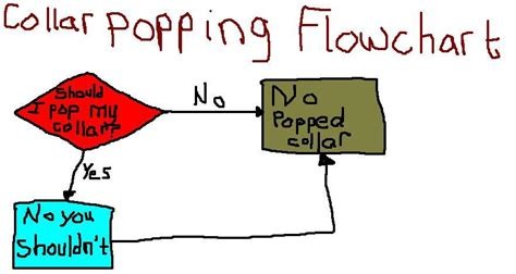 panflute flowchart pan flute flowchart create a flowchart