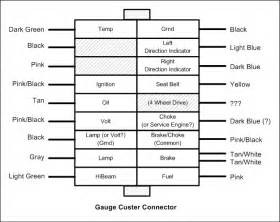 chevy s10 instrument cluster wiring diagram chevy wiring diagram free