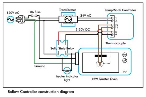 electric oven circuit diagram contemporary