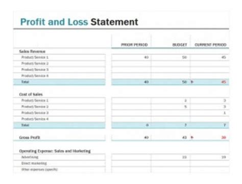profit and loss and balance sheet template profit and loss statement template excel templates