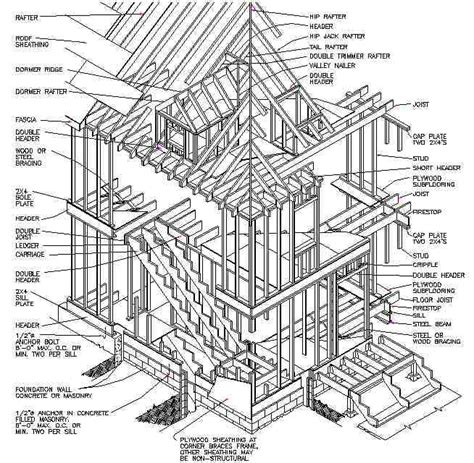 house structure parts names arc 110 and cot 109