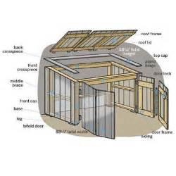 how to build trash shed next level adviser