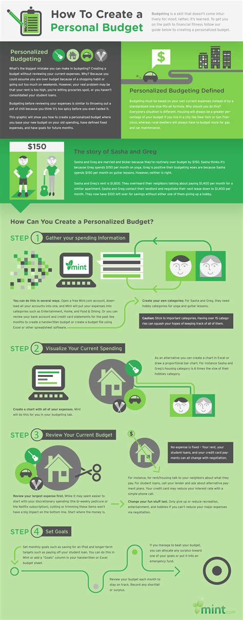 the infographic guide to personal finance a visual reference for everything you need to books how to create a personal budget visual ly