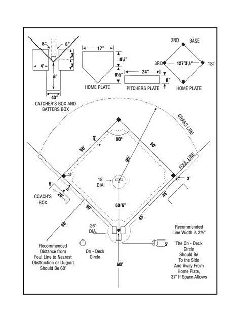 baseball field diagrams baseball diagram cliparts co