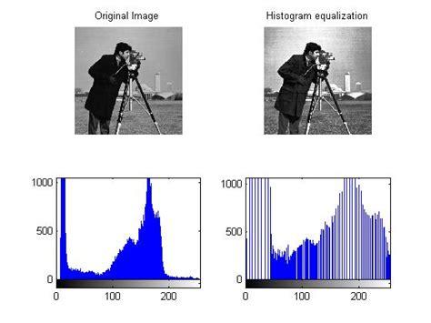 tutorialspoint opencv 느린번개 histogram calculation 3 histogram equalization