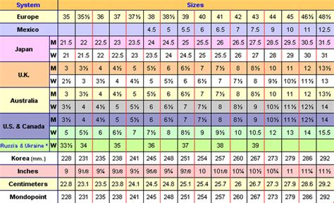 shoe size chart european to australian uk men s shoe size conversion chart bronze cardigan