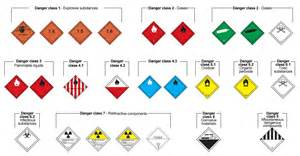 Hazmat Table Adr Imo Transport Images Frompo