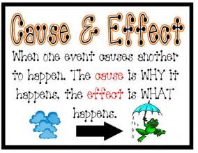 cause amp effect mr raddish s 4th grade classroom