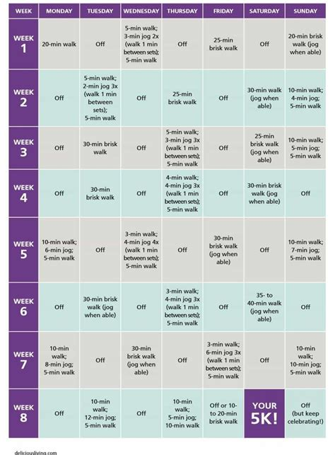 from couch to 5k printable 5k training schedule related keywords