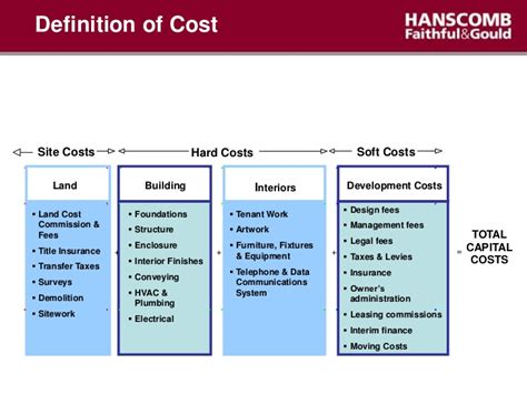 definition design to cost qs approach to project cost