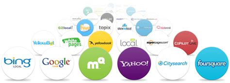 Listing Lookup Local Business Listings Local Practice Listing Citations