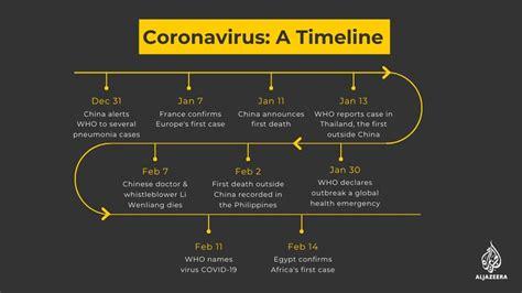 china coronavirus outbreak   latest updates china