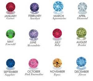 Tuesday s treasures birthstones horoscopes