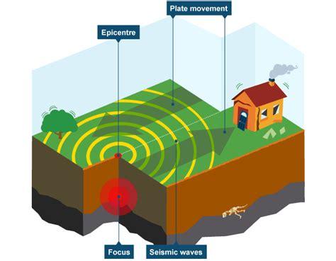 earthquake definition geography earthquakes edexcel igcse geography