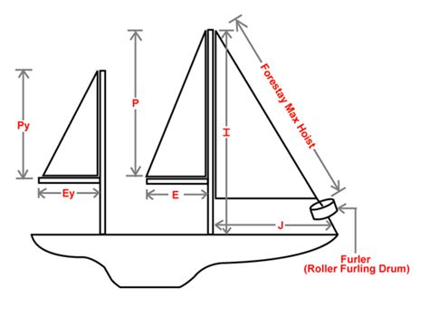 How To Measure L For Shade Size by Finding The Right Cruising Spinnaker Size Ispinnakers