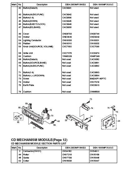 pioneer deh 1900mp wiring diagram pioneer deh 1900mp cd receiver service manual pdf