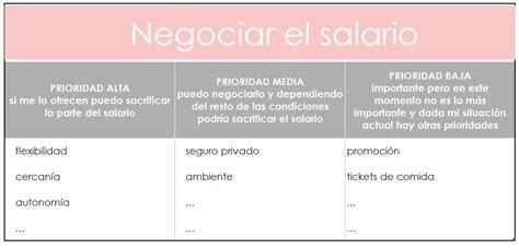 preguntas entrevista negociacion c 243 mo negociar el salario en una entrevista working mama