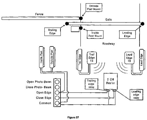 standalone photocell wiring diagram 35 wiring diagram
