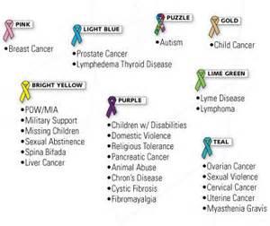awareness ribbon colors in heaven awareness ribbons meaning