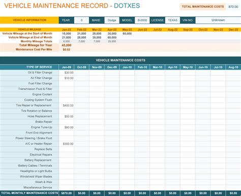 vehicle service record template vehicle maintenance log template for excel 174 monthly dotxes