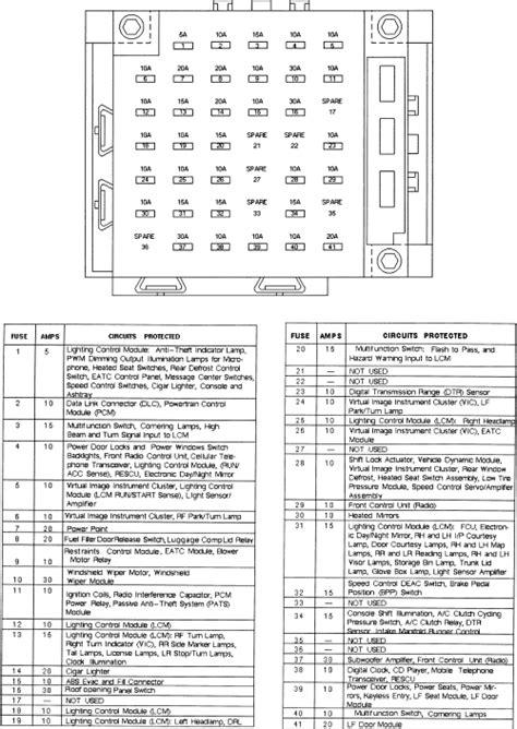 motor repair manual 1999 lincoln continental user handbook repair guides lighting flashers 2 autozone com