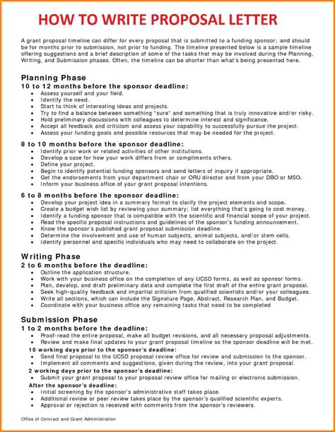 format business plan gunadarma 9 sle business proposal letter format proposal