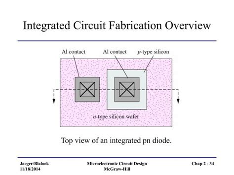 an integrated circuit is fabricated on a tiny silicon chip ppt chapter 2 solid state electronics powerpoint presentation id 6767581