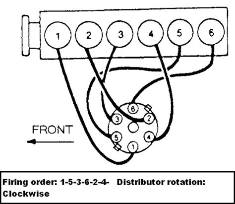 firing order 4 6 ford what is the firing order for a 300 six cylinder ford