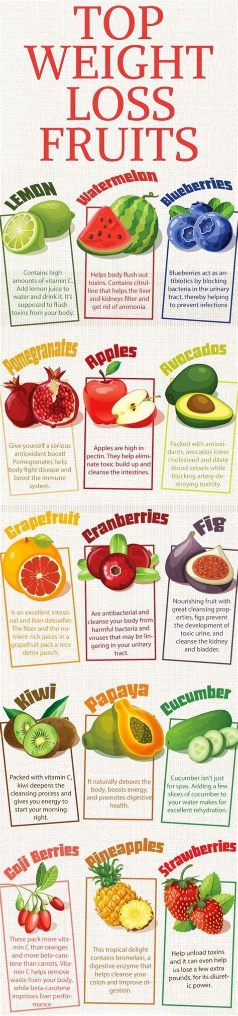 Best Fruit Detox For Weight Loss by 25 Best Ideas About Healthy Weight Loss On