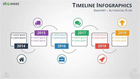 Timeline Infographics Templates For Powerpoint Free Smartart For Powerpoint