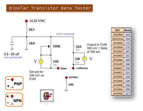 bipolar transistor ic bipolar junction transistor beta tester measuring and test circuit circuit diagram seekic