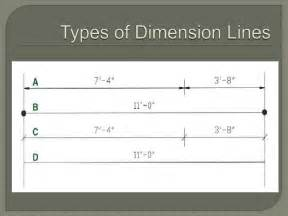 How To Read Dimensions Reading Floor Plans