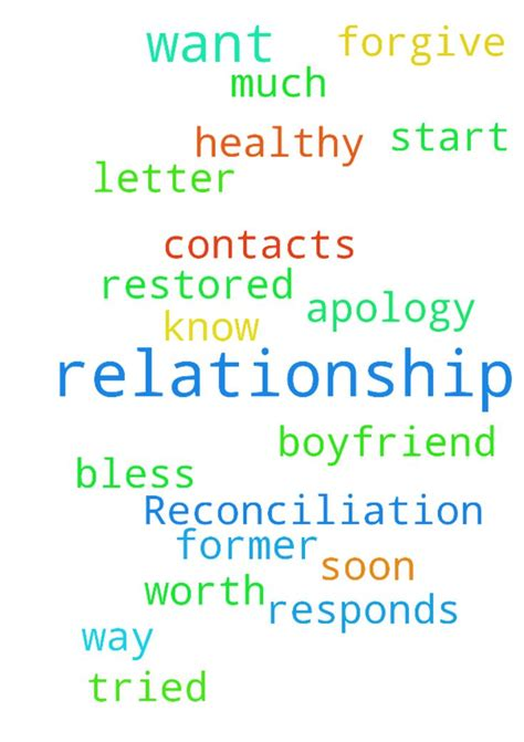 Apology Letter Definition 25 Best Ideas About Apology Letter To Boyfriend On Boyfriend Letters Open