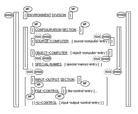 cobol linkage section exle concepts of a cobol program