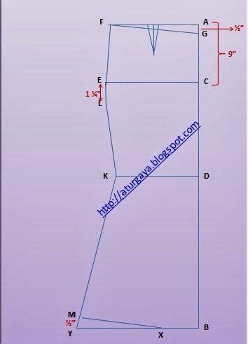 cara membuat jemuran kain aturgaya blogspot com cara cara membuat kain duyung
