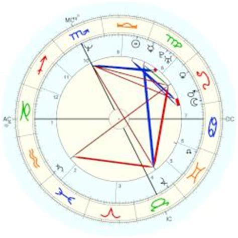 monica bellucci natal chart monica bellucci horoscope for birth date 30 september