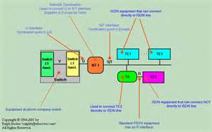 diagram free wiring schematic on dsl splitter diagram free engine image for user