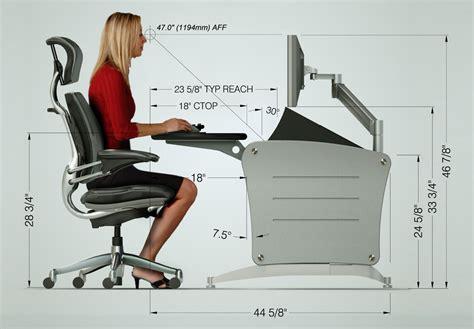 ergonomic design tbc consoles intellitrac reviews